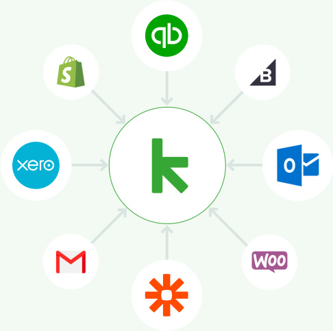 Software that integrations with Keap