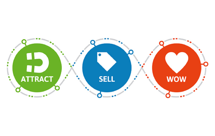 lifecycle marketing strategy