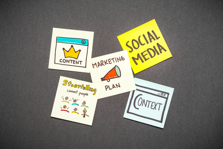 inbound marketing post its