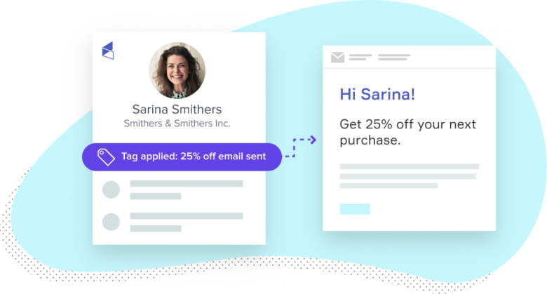 25% off automated email sequence