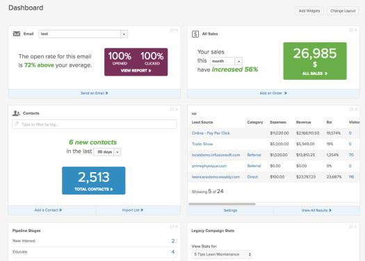 Infusionsoft dashboard