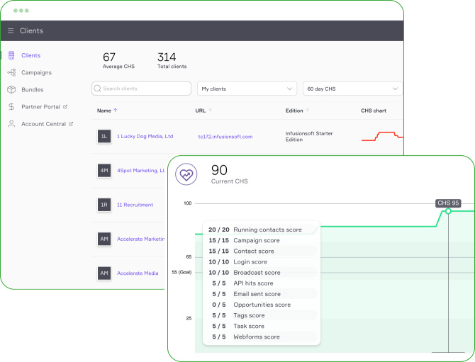 Screenshot of partner edition clients dashboard