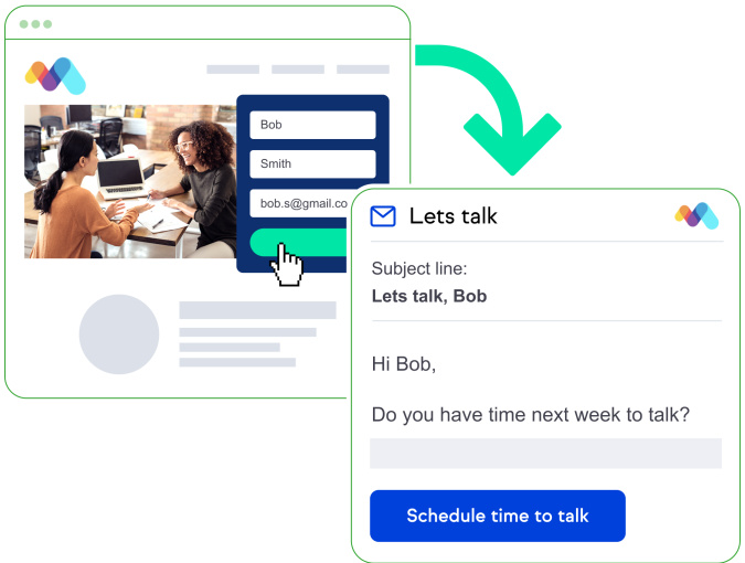 Illustration of automatic email follow-up when someone submits a lead form