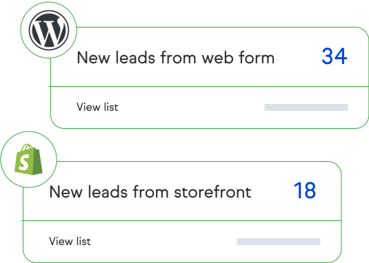 Count of new leads from different integrations