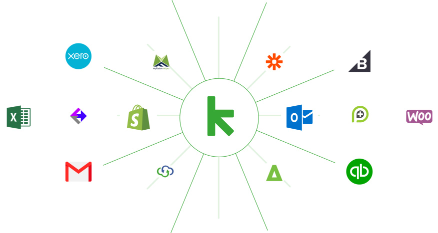 Keap logo and logos of software that ingerate with Keap