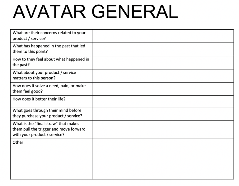 general template for a customer avatar