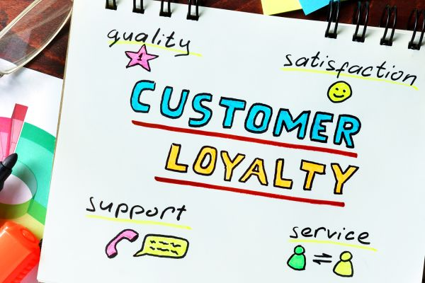 Drawing of the words customer loyalty