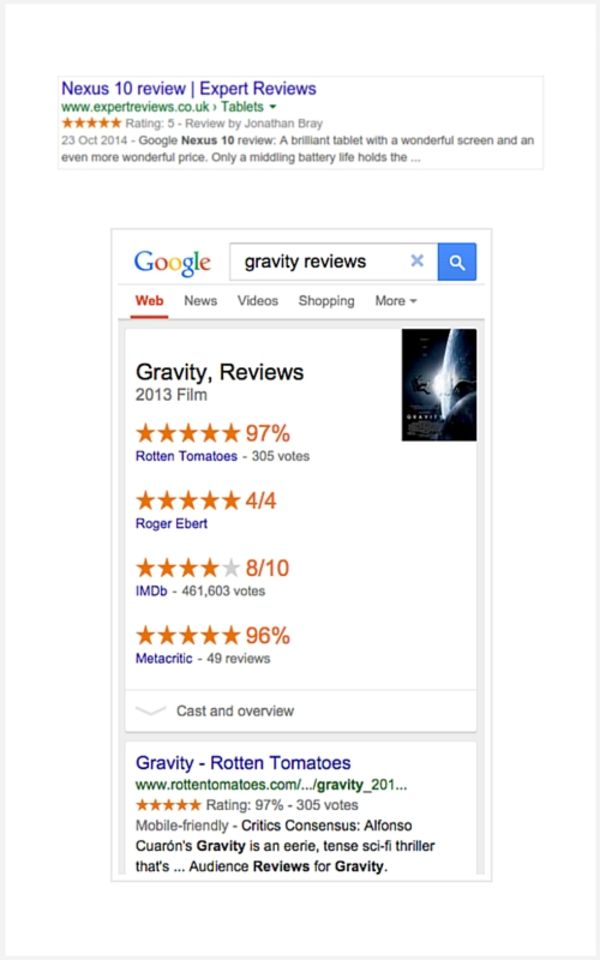How to Showcase Your Online Reviews - Keap