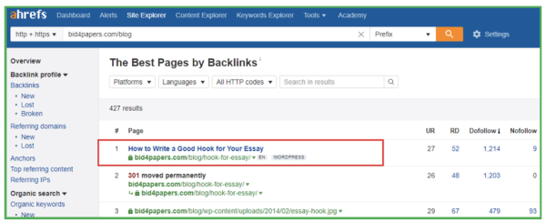 How a competitor's bad SEO practices inadvertently helped my blog | Keap