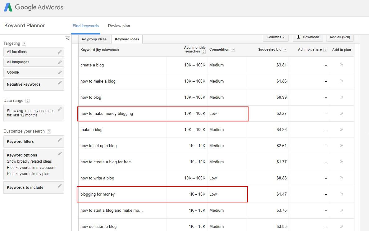 google adwords keyword planner keyword research technique