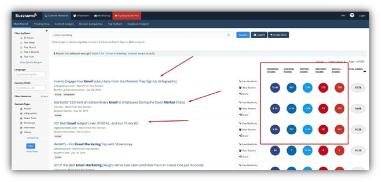 buzzsumo example of website traffic sources