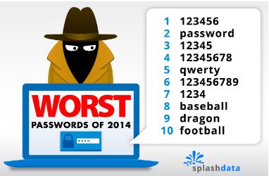 worst passwords.png