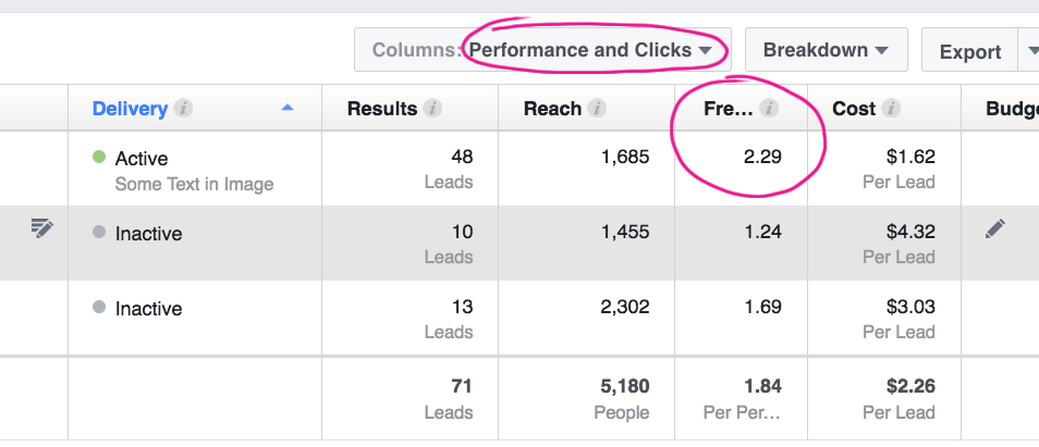 performance and clicks fre.png