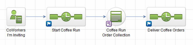 automate-your-coffee-run-model.png