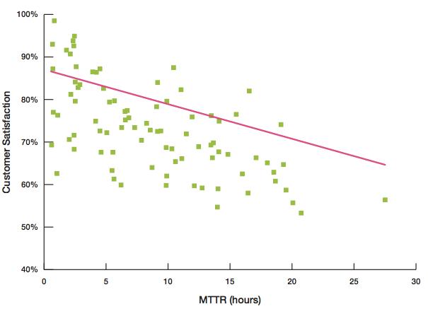 customer satisfaction graph.png