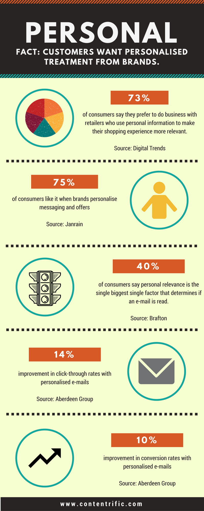 personalization infographic.png