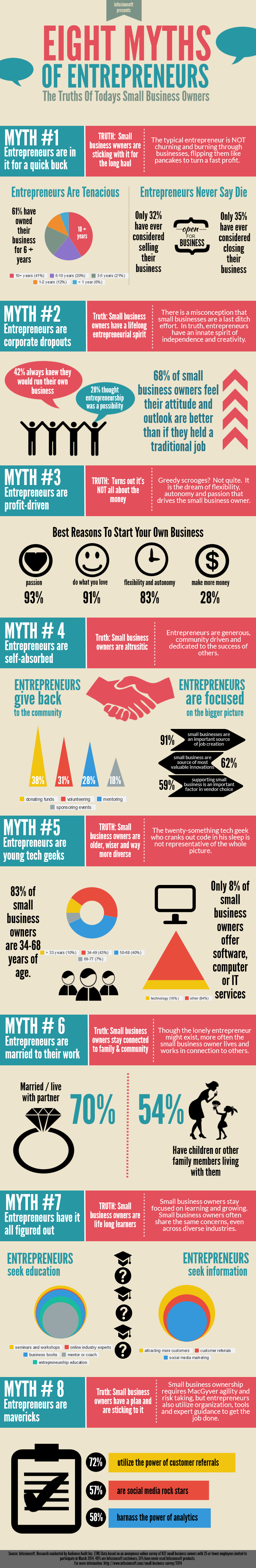 8-Myths-Of-Entrepreneurship-Infographic-1.png