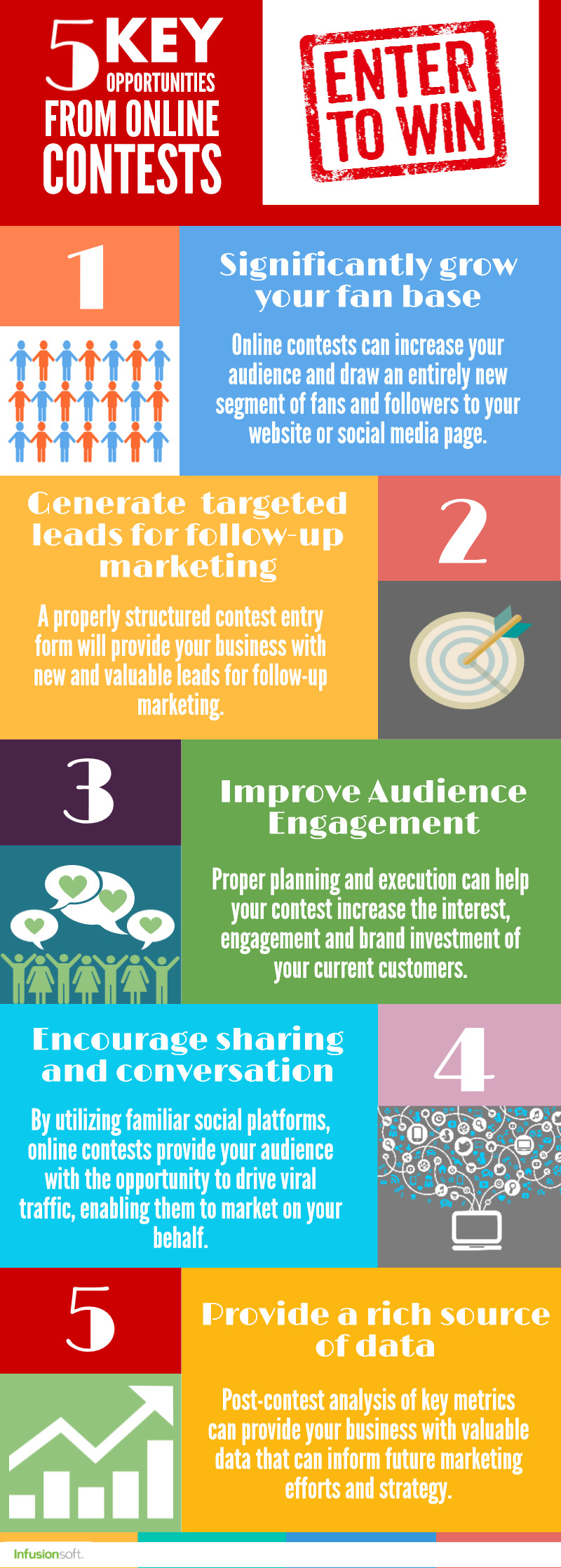 5-key-opportunities-from-online-contests-by-Infusionsoft.jpg
