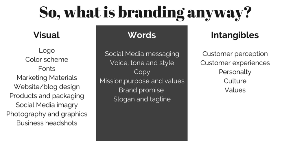 what_is_branding.png