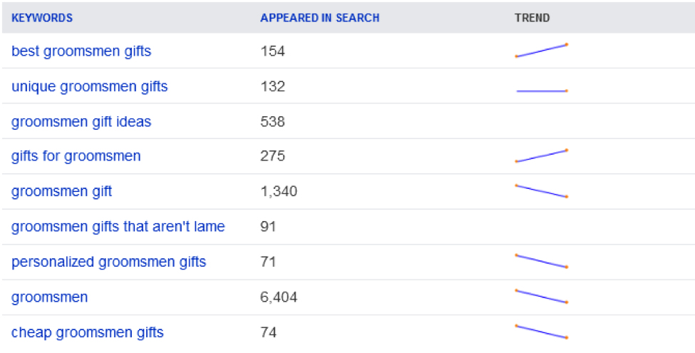 bing keyword search results.png