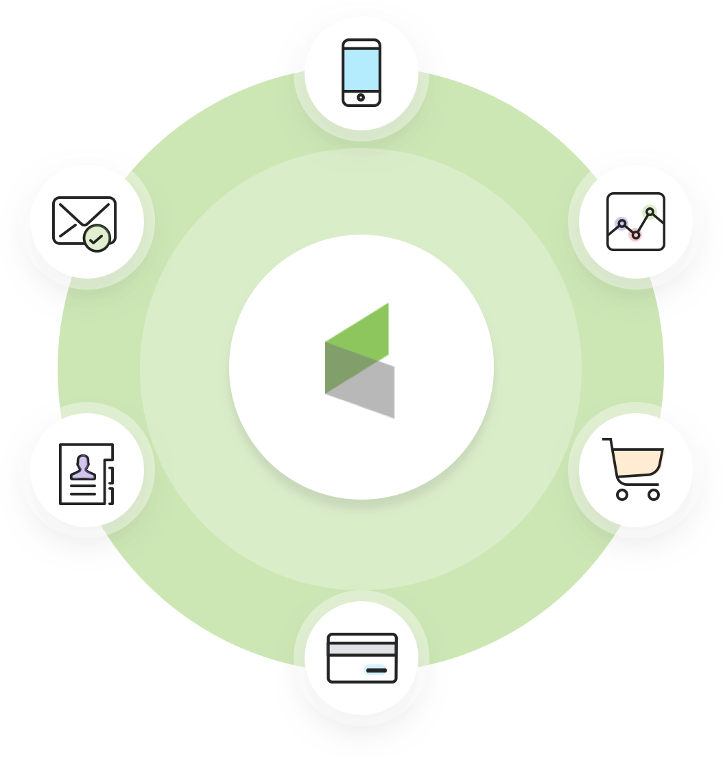 Infusionsoft's sales and marketing platform helps your business succeed